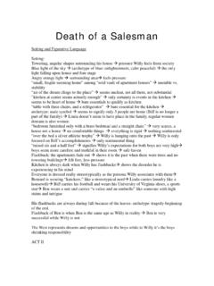 Death of a Salesman - AP Lit Bank