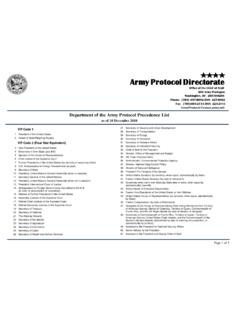 Department of the Army Protocol Precedence List