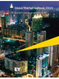Trends in real estate private equity - EY - United …