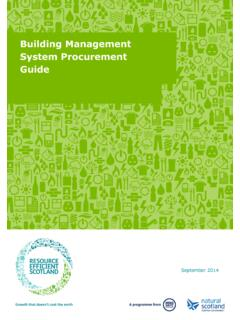 Building Management System Procurement Guide