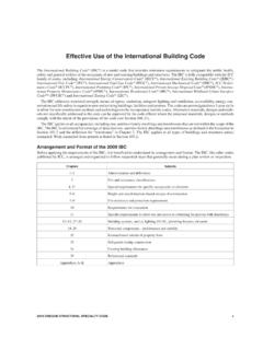 Effective Use of the International Building Code