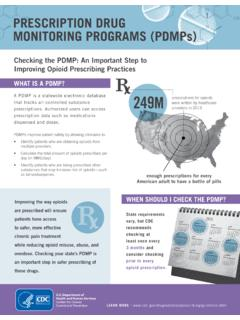WHAT IS A PDMP? 249M - cdc.gov