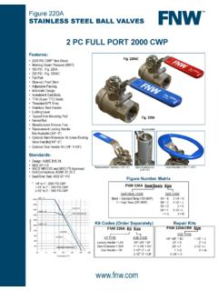 Figure 220A STAINLESS STEEL BALL VALVES - Welcome to …