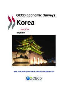 OECD Economic Surveys Korea