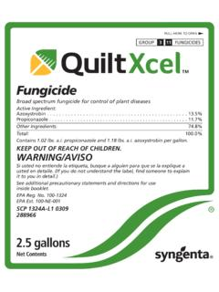 Fungicide - Crop Protection Products