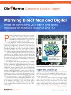 Marrying Direct Mail and Digital - irresistiblemail.com