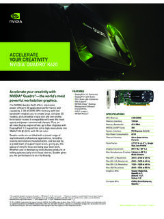 ACCeLerAte Your CreAtIVItY NVIDIA QuADro K620
