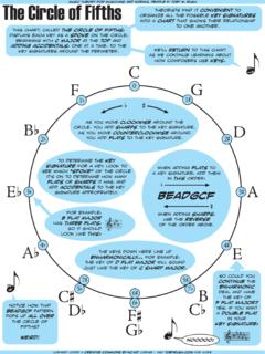 music theory for musicians and normal people toby w. rush ...
