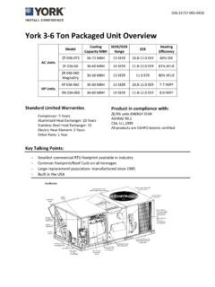 York 3-6 Ton Packaged Unit Overview - UPGNET