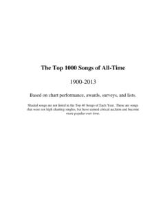 The Top 1000 Songs of AllTime - Mangham Math