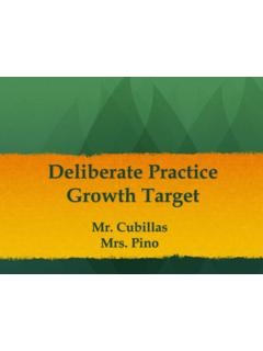 Deliberate Practice Growth Target - citrusgrovems.org