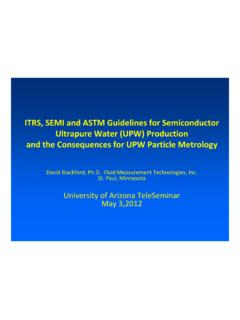 ITRS, SEMI and ASTM Guidelines for Semiconductor (UPW ...
