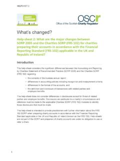 What's changed? - Charities SORP