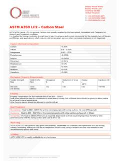 ASTM A350 LF2 – Carbon Steel - Abbey Forged …