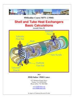 PDHonline Course M371 (2 PDH) Shell and Tube Heat ...