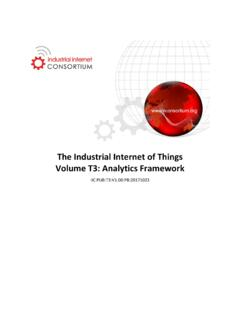 The Industrial Internet of Things Volume T3: Analytics ...