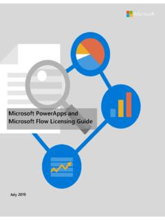 Microsoft PowerApps and Microsoft Flow Licensing Guide