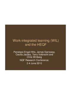 Work-integrated learning (WIL) and the HEQF