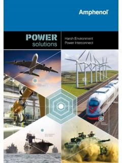 POWER Harsh Environment solutions Power …