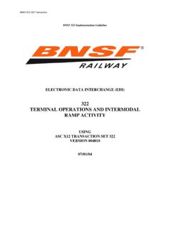 ELECTRONIC DATA INTERCHANGE (EDI) - BNSF Railway