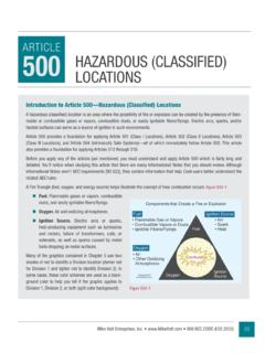 ARTICLE HAZARDOUS (CLASSIFIED) LOCATIONS