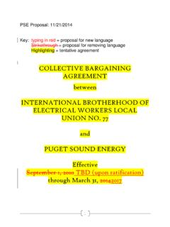 COLLECTIVE BARGAINING AGREEMENT between …