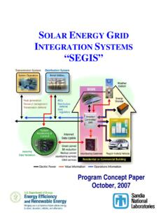 SOLAR ENERGY GRID INTEGRATION SYSTEMS
