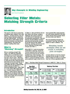 Selecting Filler Metals: Matching Strength Criteria