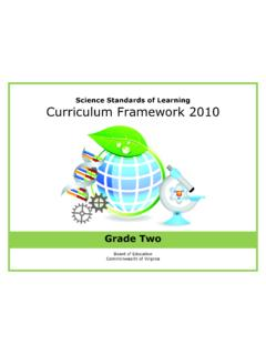 Science Standards of Learning Curriculum Framework 2010