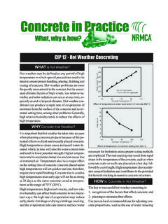CIP 12 - Hot Weather Concreting - NRMCA …