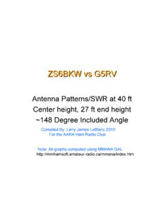 ZS6BKW vs G5RV - Acadiana Amateur Radio Association, Inc.