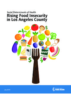 Social Determinants of Health Rising Food …