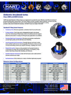 Dielectric (Insulated) Series - Hart Industries