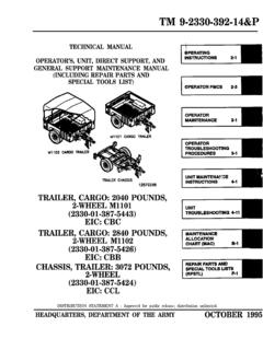 TECHNICAL MANUAL OPERATOR'S, UNIT, DIRECT …