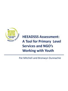 HEEADSSS Assessment: A Tool for Primary Level