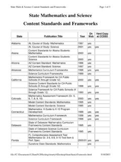 State Mathematics and Science Content Standards and …