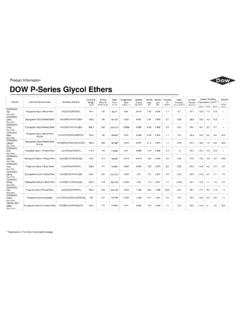 Product Information DOW P-Series Glycol Ethers