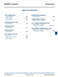 BURNDY Products Transmission TABLE OF CONTENTS