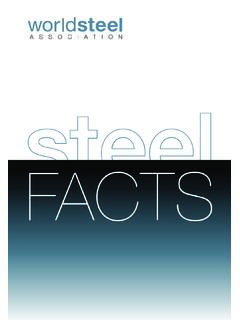 steel FACTS - worldsteel.org
