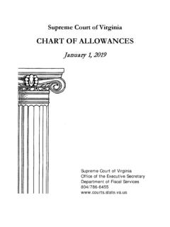 CHART OF ALLOWANCES - courts.state.va.us