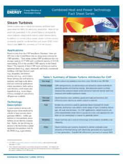 Combined Heat and Power Technology Fact Sheets Series ...