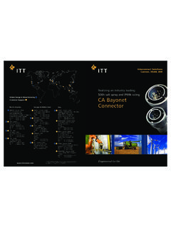 Customer Support Connector - ITT Cannon