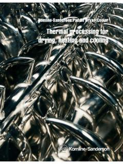 Thermal processing for drying, heating and cooling - Komline