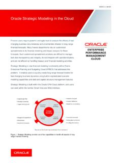 Oracle Strategic Modeling in the Cloud