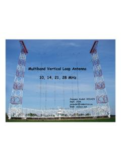 Multiband Vertical Loop Antenna 10, 14, 21, 28 MHz
