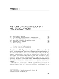 HISTORY OF DRUG DISCOVERY AND DEVELOPMENT