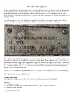 1962 - 1965 Fender Tag Decode - The Early Valiant and ...