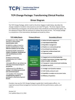 TCPI Change Package: Transforming Clinical Practice - NRHI