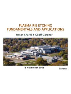 PLASMA RIE ETCHING FUNDAMENTALS AND ...
