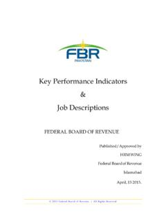 Key Performance Indicators Job Descriptions